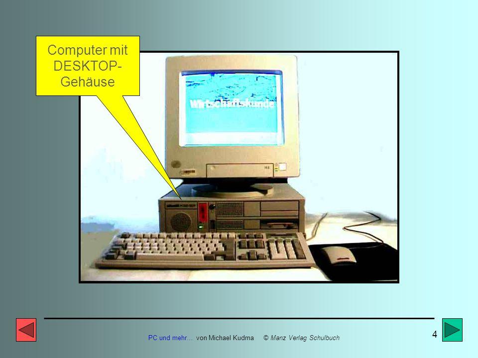 PC und mehr… von Michael Kudrna © Manz Verlag Schulbuch 3 Standardkonfiguration Unser Bild zeigt eine typische Anordnung für Heimanwender: Gehäusebauf