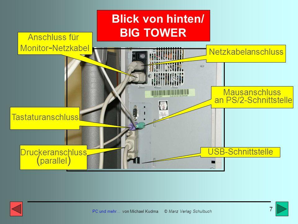 PC und mehr… von Michael Kudrna © Manz Verlag Schulbuch 6 Blick von hinten Netzkabelanschluss Anschluss für Monitor - Netzkabel Monitor - Datenkabel M