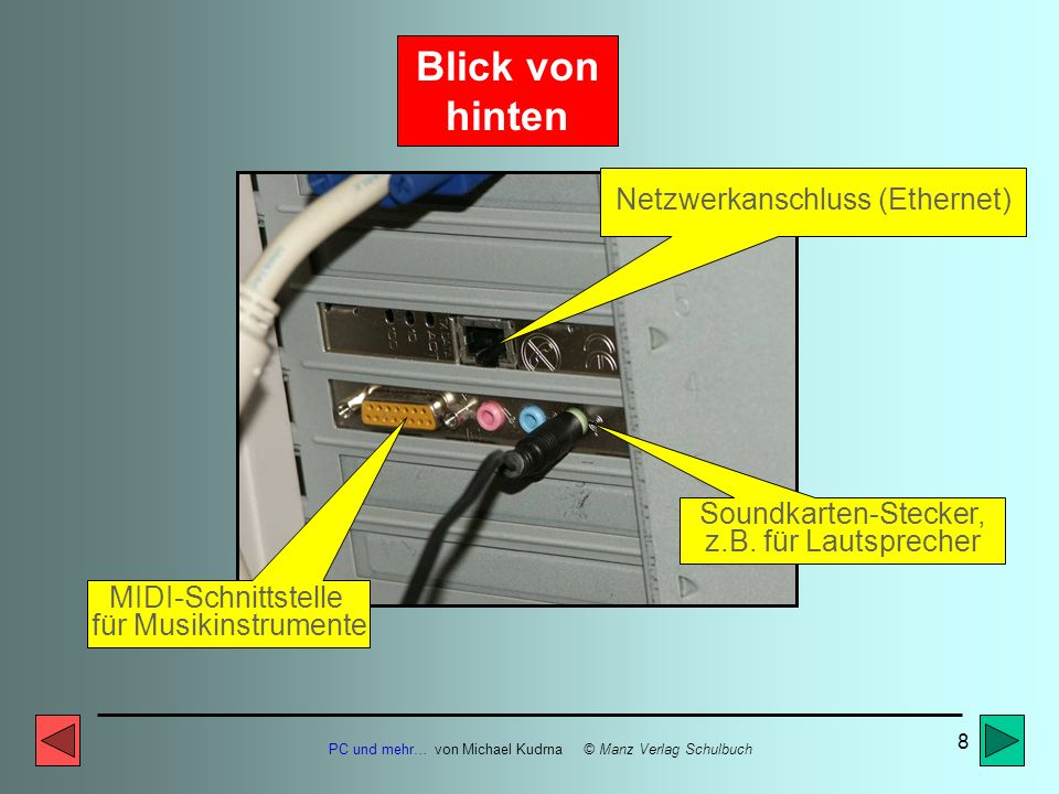 PC und mehr… von Michael Kudrna © Manz Verlag Schulbuch 8 Blick von hinten MIDI-Schnittstelle für Musikinstrumente Netzwerkanschluss (Ethernet) Soundkarten-Stecker, z.B.