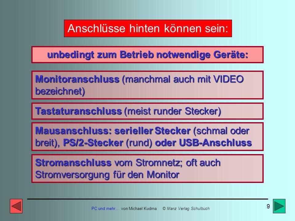 PC und mehr… von Michael Kudrna © Manz Verlag Schulbuch 19 Externer Speicher CD-/DVD-ROM- Laufwerk Externer Speicher ZIP-Laufwerk (interne Ausführung) Diskettenlaufwerk Externe Speicher Auswurf- Taste Auswurf- Taste Entriegelungsknopf