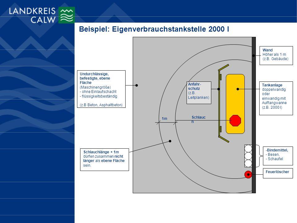 -Bindemittel, - Besen, - Schaufel Feuerlöscher Wand Höher als 1 m (z.B. Gebäude) Tankanlage doppelwandig oder einwandig mit Auffangwanne (z.B. 2000 l)