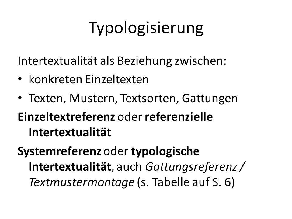 Typologisierung Intertextualität als Beziehung zwischen: konkreten Einzeltexten Texten, Mustern, Textsorten, Gattungen Einzeltextreferenz oder referen