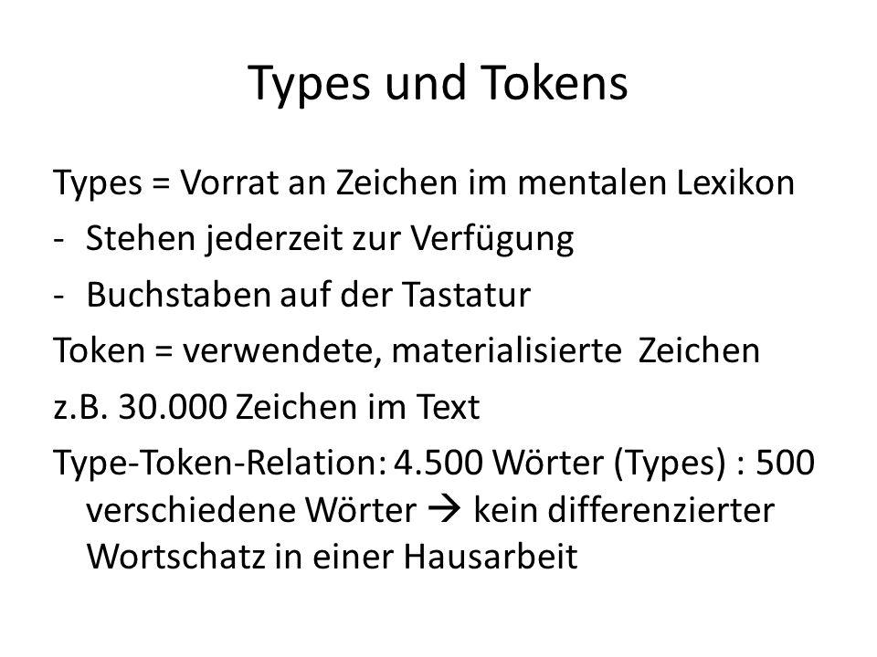 Types und Tokens Types = Vorrat an Zeichen im mentalen Lexikon -Stehen jederzeit zur Verfügung -Buchstaben auf der Tastatur Token = verwendete, materi