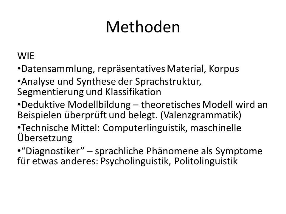 Methoden WIE Datensammlung, repräsentatives Material, Korpus Analyse und Synthese der Sprachstruktur, Segmentierung und Klassifikation Deduktive Model