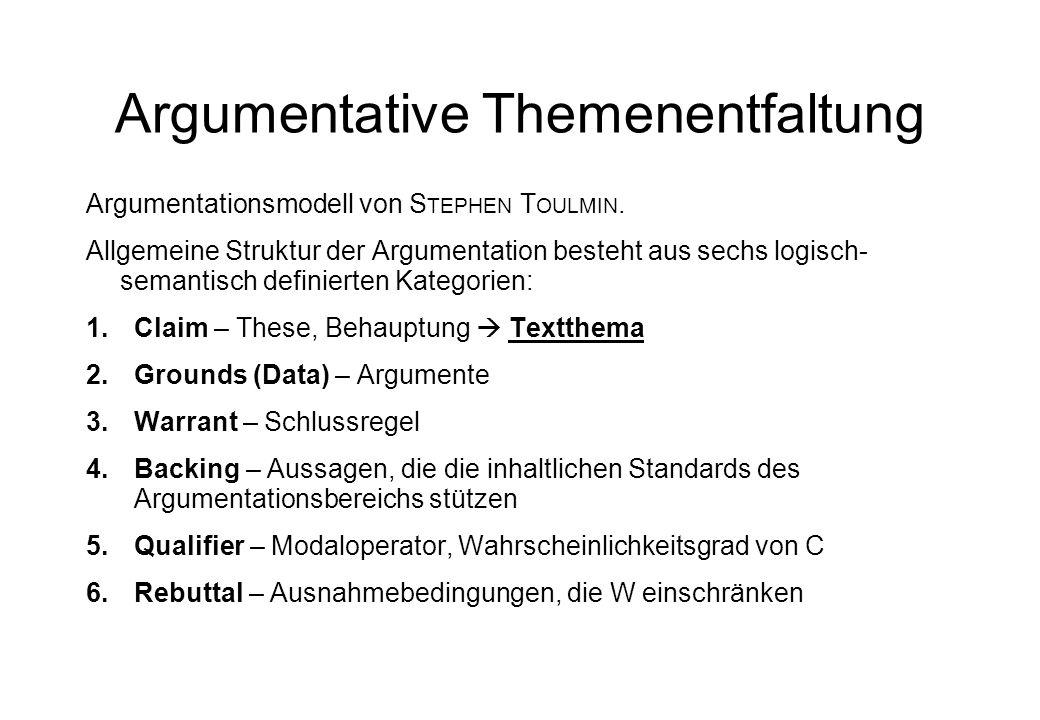 Argumentative Themenentfaltung Argumentationsmodell von S TEPHEN T OULMIN. Allgemeine Struktur der Argumentation besteht aus sechs logisch- semantisch