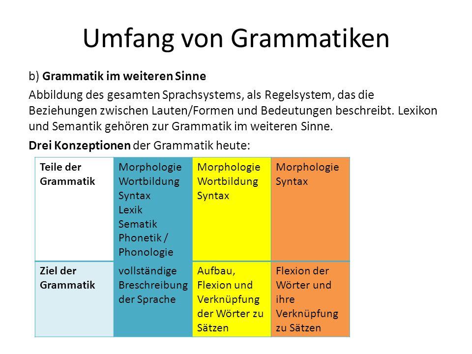 Umfang von Grammatiken b) Grammatik im weiteren Sinne Abbildung des gesamten Sprachsystems, als Regelsystem, das die Beziehungen zwischen Lauten/Formen und Bedeutungen beschreibt.