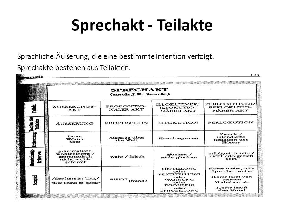 Sprechakt - Teilakte Sprachliche Äußerung, die eine bestimmte Intention verfolgt. Sprechakte bestehen aus Teilakten.