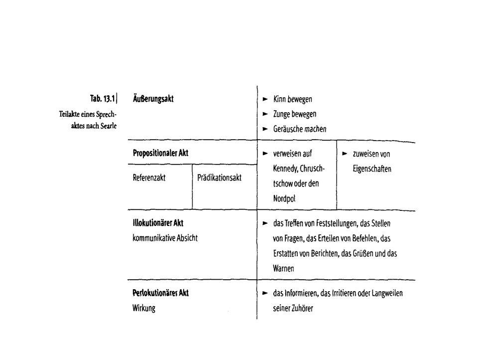 Inferenz Inferenz – Schlussverfahren, die dazu dienen Präsuppositionen zu (re-)konstruieren.