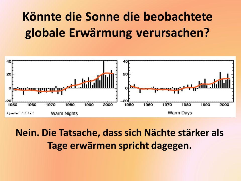 Erwärmung der Ozeane Die vertikale Achse zeigt den Wärmegehalt der Ozeane.