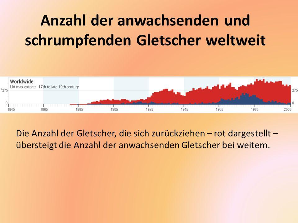 Schrumpfender Grinnell Gletscher zwischen 1938 und 2009 Wissenschaftler prognostizieren, dass es bis 2030 im Glacier Nationalpark keine Gletscher mehr geben wird!