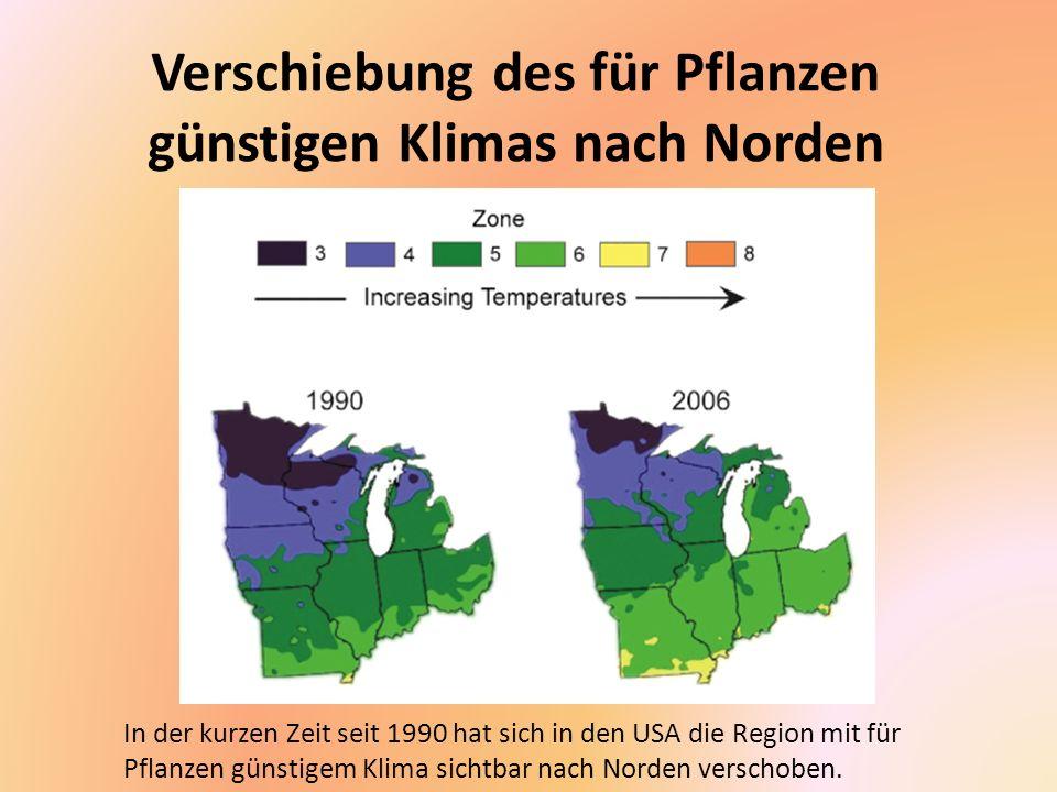 Die Daten und Grafiken in dieser Präsentation stammen aus begutachteten Studien von Wissenschaftlern aus der ganzen Welt.