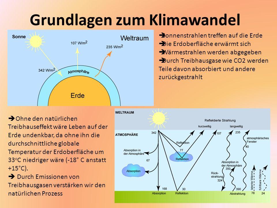 Kann der Treibhauseffekt eine messbare Erwärmung verursachen.