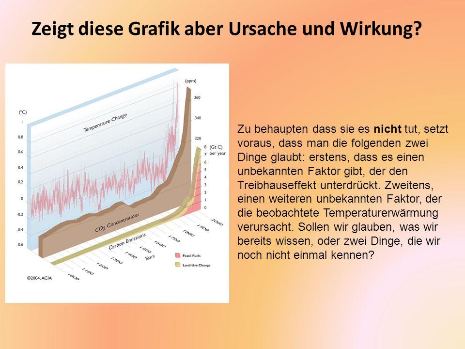 Der Hockeyschläger Die als Hockeyschläger bekannten Grafiken zeigen, dass die Temperaturen der nördlichen Halbkugel im 20.
