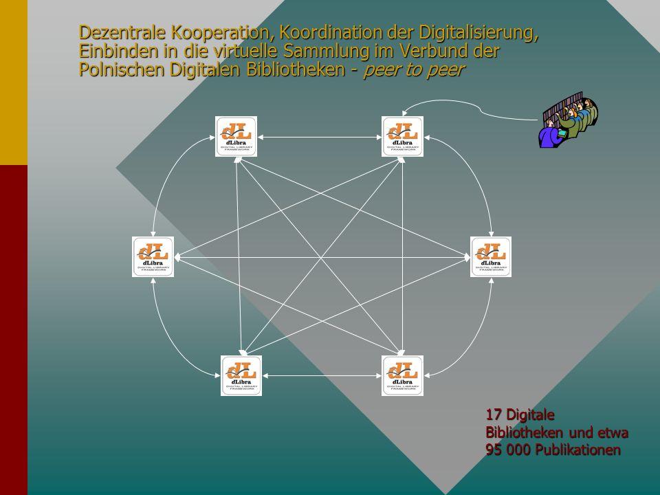 Dezentrale Kooperation, Koordination der Digitalisierung, Einbinden in die virtuelle Sammlung im Verbund der Polnischen Digitalen Bibliotheken - peer