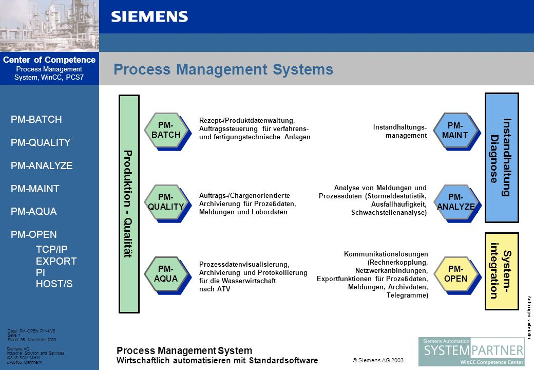 Center of Competence Process Management System, WinCC, PCS7 Process Management System Wirtschaftlich automatisieren mit Standardsoftware Siemens AG Industrial Solution and Services I&S IS SCM MHM D-68165 Mannheim Datei: PM-OPEN PI V4/V6 Seite 2 Stand: 05.