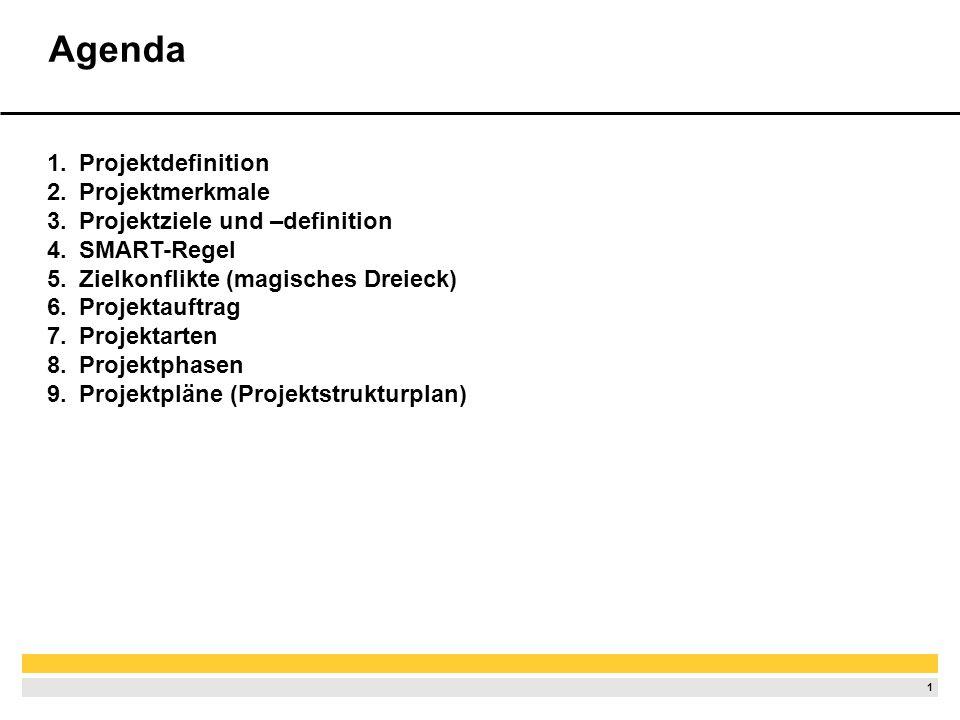 1 Agenda 1.Projektdefinition 2.Projektmerkmale 3.Projektziele und –definition 4.SMART-Regel 5.Zielkonflikte (magisches Dreieck) 6.Projektauftrag 7.Projektarten 8.Projektphasen 9.Projektpläne (Projektstrukturplan)