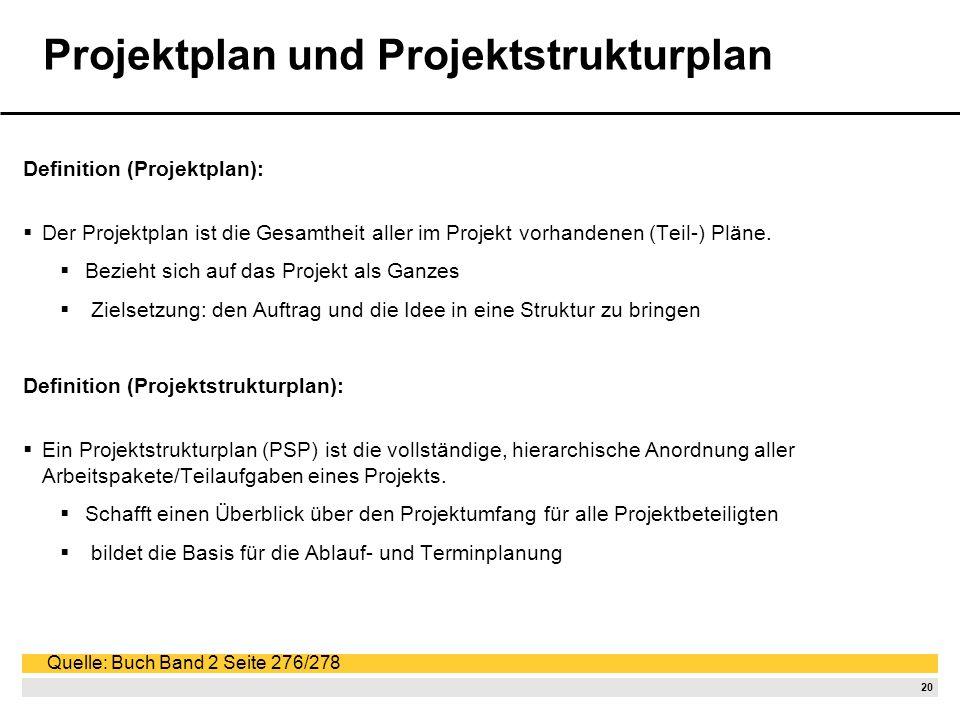 19 Projektabschluss In der Abschlussphase werden die Projektvorgänge ausgewertet und die Ergebnisse beschrieben. Sie teilt sich in folgende Unterpunkt