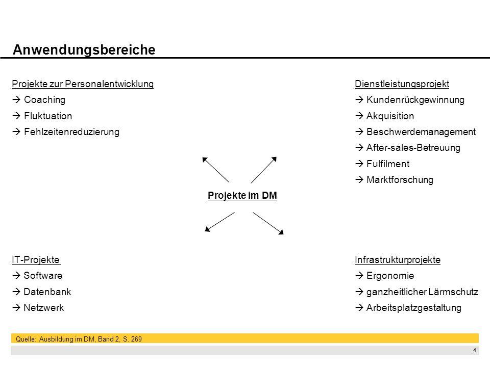 3 Beispiel aus dem Buch Unternehmen Kommunikativ Aktiv Projekt VersGlobal AG Name des Projekts: K25 VersGlobal Projektanlass: VersGlobal muss aufgrund