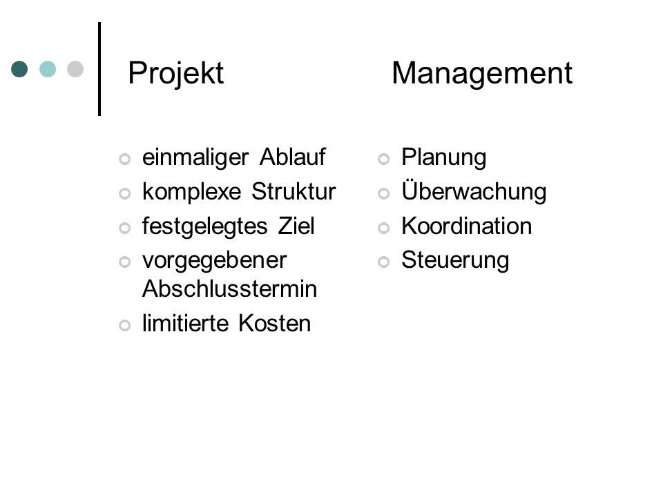 Projekt Management einmaliger Ablauf komplexe Struktur festgelegtes Ziel vorgegebener Abschlusstermin limitierte Kosten Planung Überwachung Koordinati