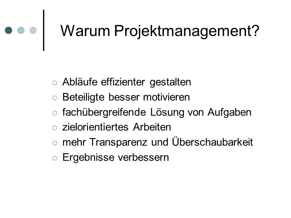 Warum Projektmanagement? Abläufe effizienter gestalten Beteiligte besser motivieren fachübergreifende Lösung von Aufgaben zielorientiertes Arbeiten me
