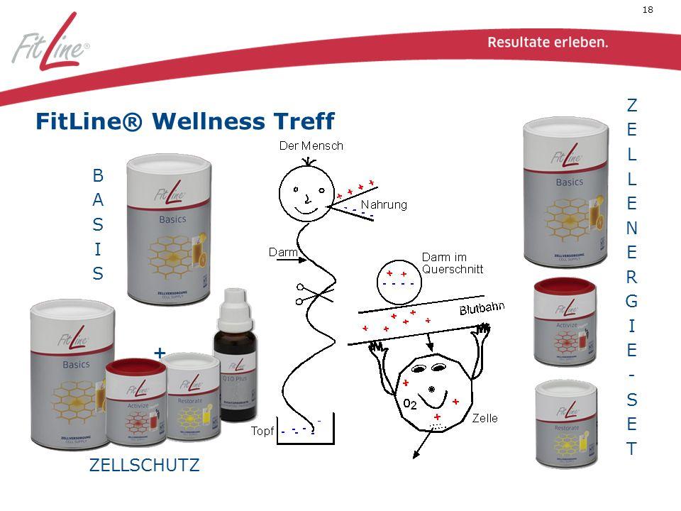 18 FitLine® Wellness Treff BASISBASIS ZELLSCHUTZ ZELLENERGIE-SETZELLENERGIE-SET +