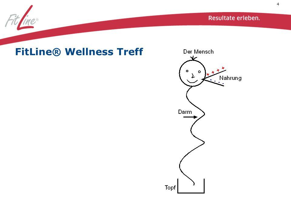 Was macht das FitLine® Konzept weltweit einzigartig.