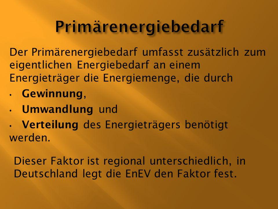 Der Primärenergiebedarf umfasst zusätzlich zum eigentlichen Energiebedarf an einem Energieträger die Energiemenge, die durch Gewinnung, Umwandlung und