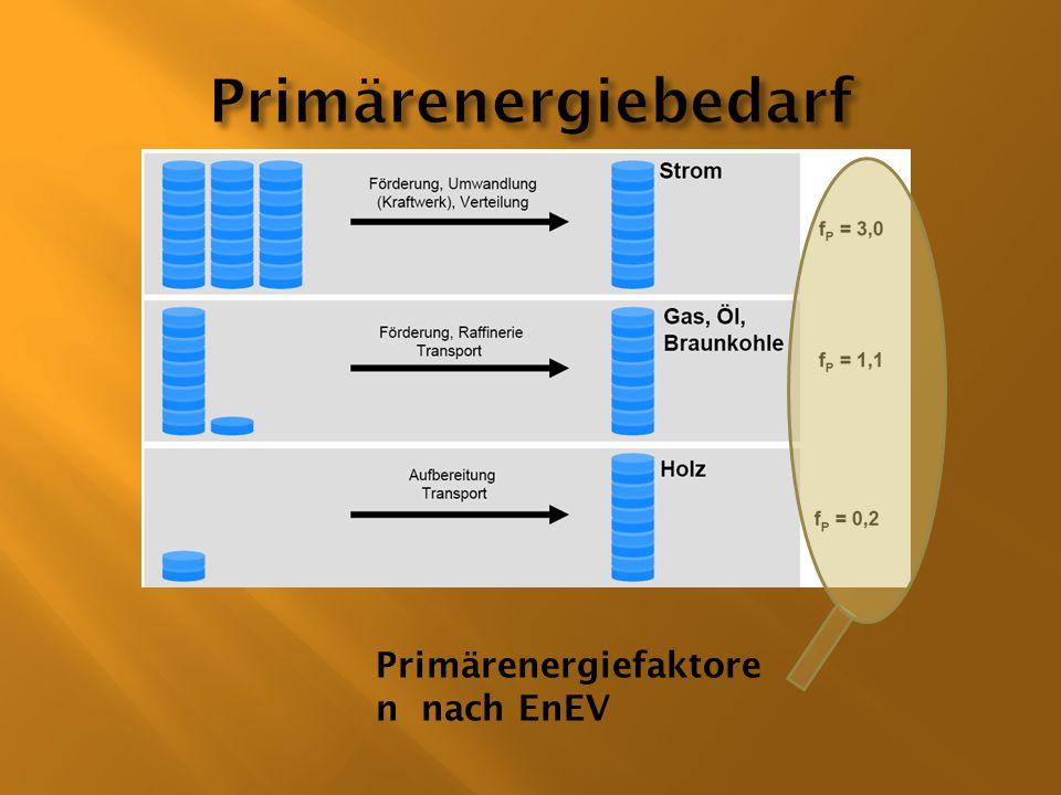 Primärenergiefaktore n nach EnEV