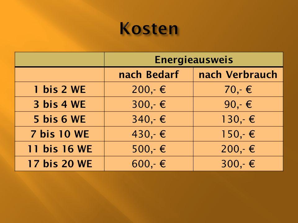 Energieausweis nach Bedarfnach Verbrauch 1 bis 2 WE 200,- 70,- 3 bis 4 WE 300,- 90,- 5 bis 6 WE 340,- 130,- 7 bis 10 WE 430,- 150,- 11 bis 16 WE 500,-