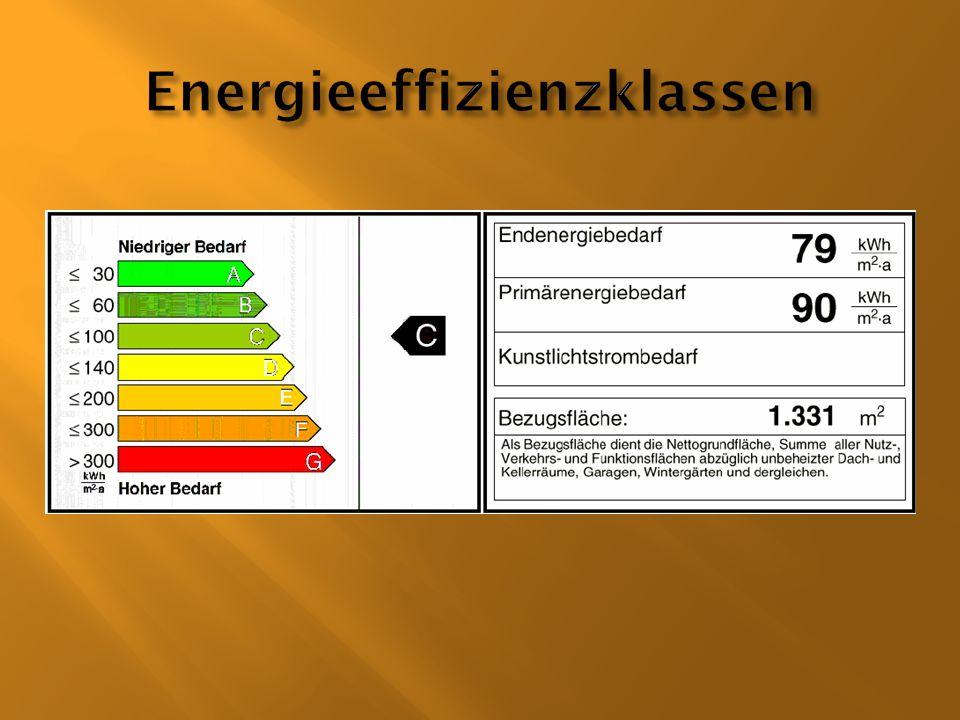 Bei - Errichtung, - Änderung oder - Erweiterung von Gebäuden ist ein Energiebedarfsausweis auszustellen.