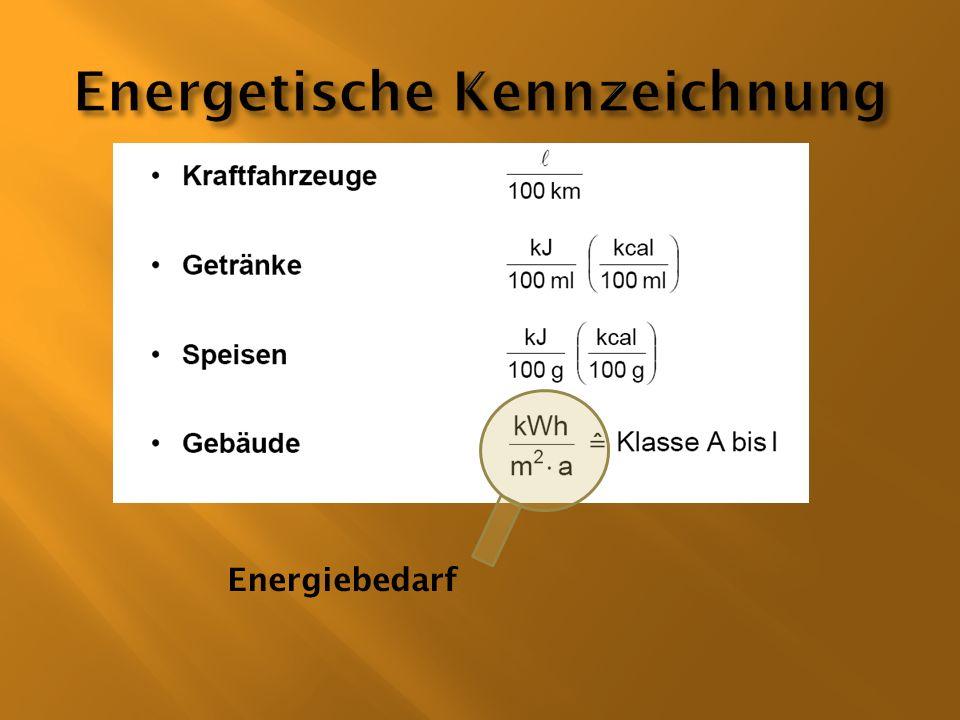 http://www.express-pass.de/express-pass- online-energieausweis-rechner.html