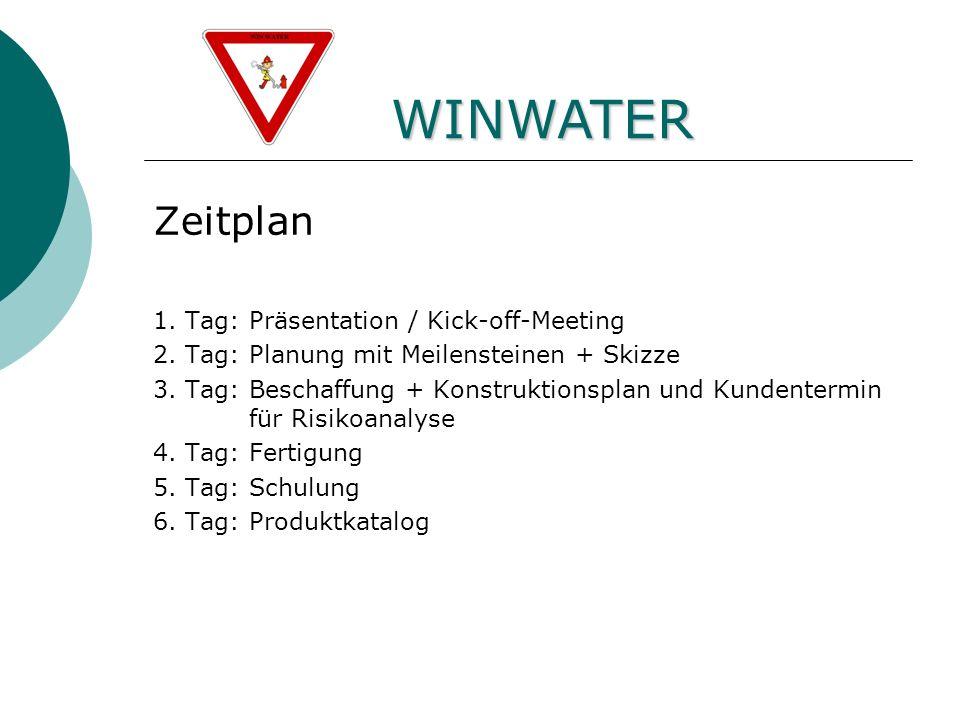 Fünfte Ebene WINWATER Zeitplan 1. Tag: Präsentation / Kick-off-Meeting 2.