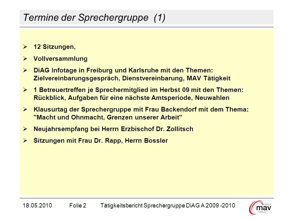 Termine der Sprechergruppe (1) 12 Sitzungen, Vollversammlung DiAG Infotage in Freiburg und Karlsruhe mit den Themen: Zielvereinbarungsgespräch, Dienst
