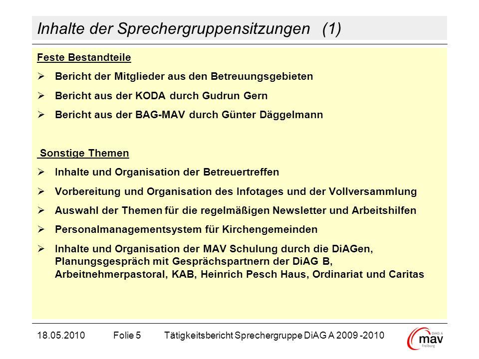 Inhalte der Sprechergruppensitzungen (1) Feste Bestandteile Bericht der Mitglieder aus den Betreuungsgebieten Bericht aus der KODA durch Gudrun Gern B