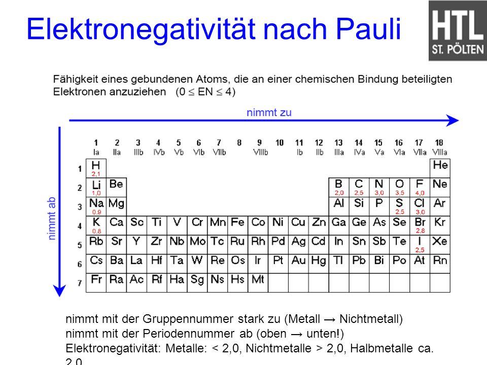 Elektronegativität nach Pauli nimmt mit der Gruppennummer stark zu (Metall Nichtmetall) nimmt mit der Periodennummer ab (oben unten!) Elektronegativit