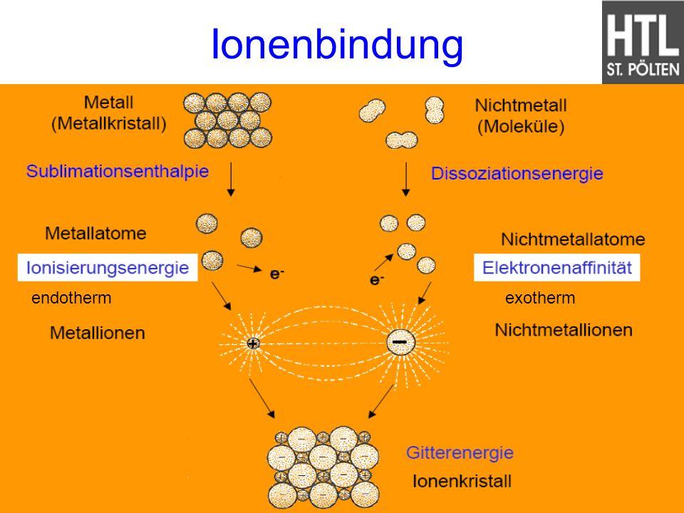 Ionenbindung endothermexotherm