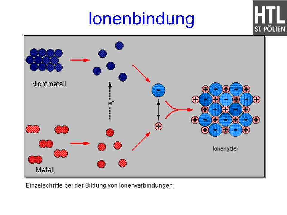 Ionenbindung Nichtmetall Metall