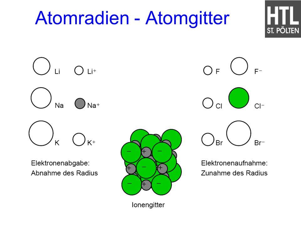Atomradien - Atomgitter