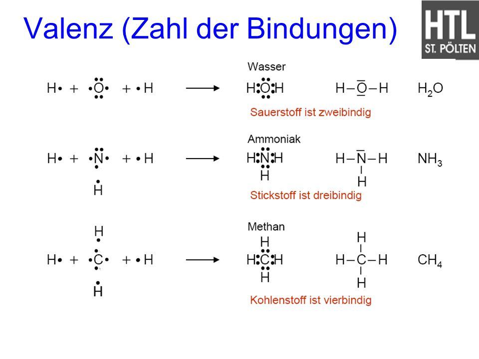 Valenz (Zahl der Bindungen)