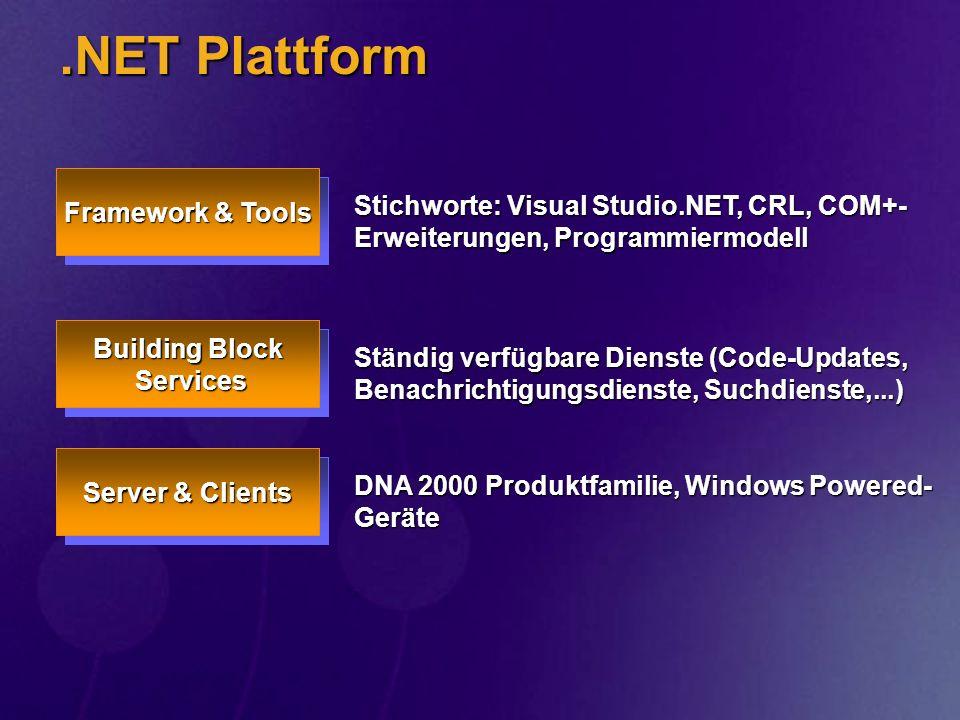 .NET Plattform Server & Clients Framework & Tools Building Block Services Stichworte: Visual Studio.NET, CRL, COM+- Erweiterungen, Programmiermodell S