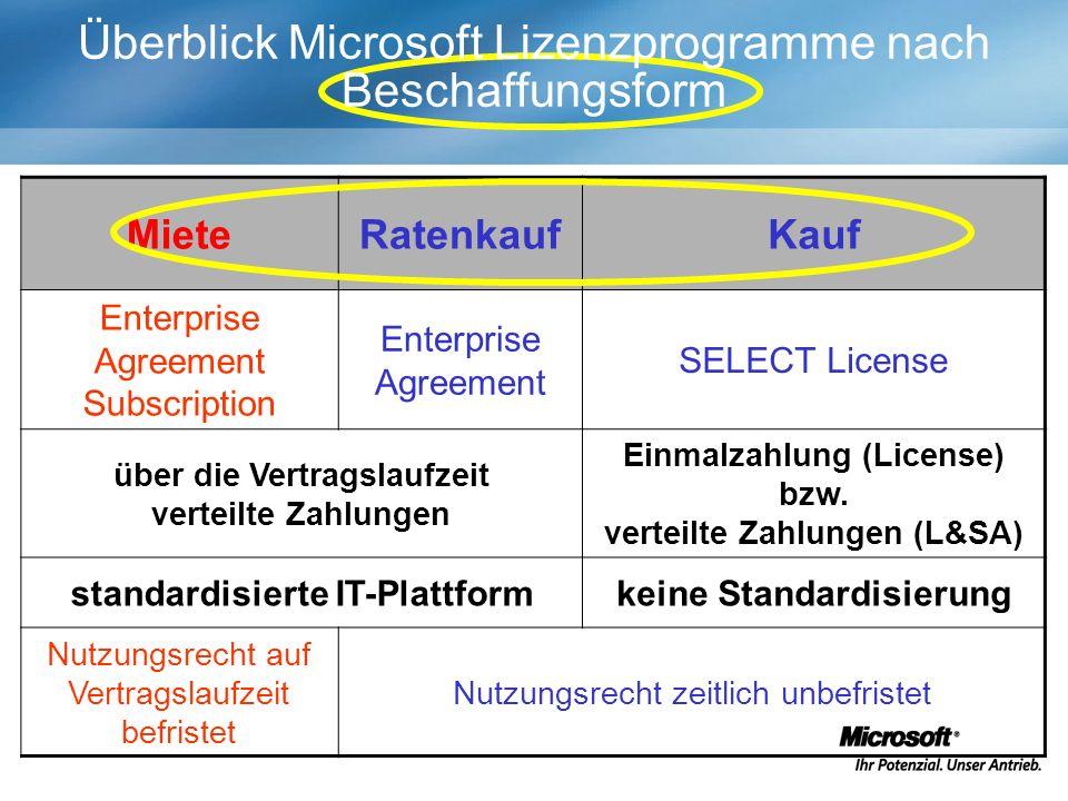 MieteRatenkaufKauf Enterprise Agreement Subscription Enterprise Agreement SELECT License über die Vertragslaufzeit verteilte Zahlungen Einmalzahlung (License) bzw.