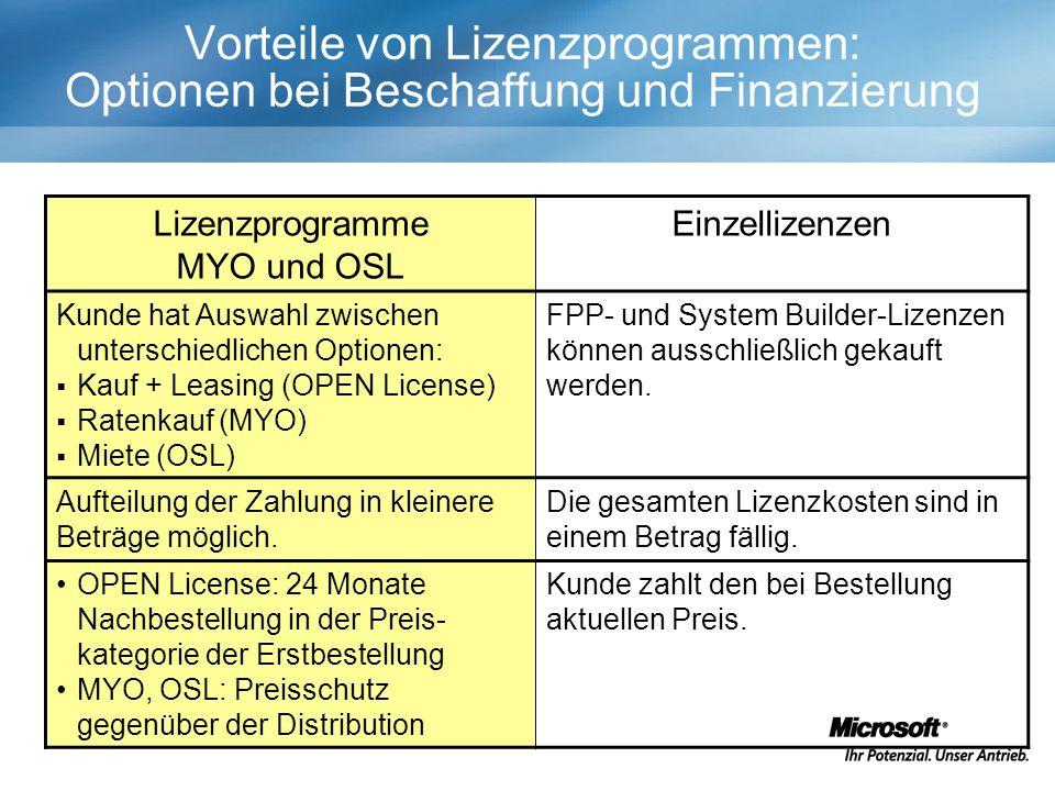 Vorteile von Lizenzprogrammen: Optionen bei Beschaffung und Finanzierung Lizenzprogramme MYO und OSL Einzellizenzen Kunde hat Auswahl zwischen unterschiedlichen Optionen: Kauf + Leasing (OPEN License) Ratenkauf (MYO) Miete (OSL) FPP- und System Builder-Lizenzen können ausschließlich gekauft werden.