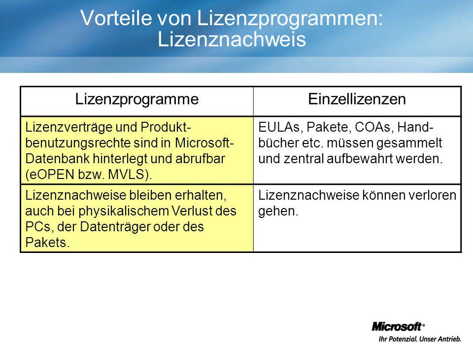 Vorteile von Lizenzprogrammen: Lizenznachweis LizenzprogrammeEinzellizenzen Lizenzverträge und Produkt- benutzungsrechte sind in Microsoft- Datenbank hinterlegt und abrufbar (eOPEN bzw.