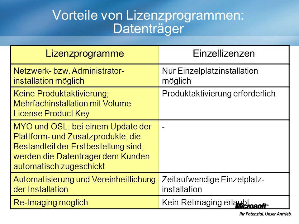Vorteile von Lizenzprogrammen: Datenträger LizenzprogrammeEinzellizenzen Netzwerk- bzw.