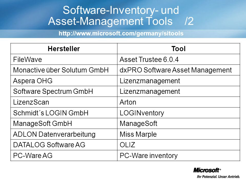 Software-Inventory- und Asset-Management Tools /2 HerstellerTool FileWaveAsset Trustee 6.0.4 Monactive über Solutum GmbHdxPRO Software Asset Managemen