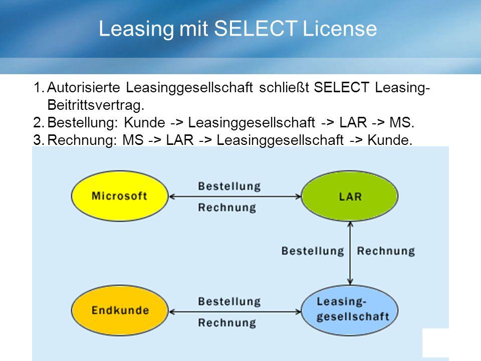 Leasing mit SELECT License 1.Autorisierte Leasinggesellschaft schließt SELECT Leasing- Beitrittsvertrag.