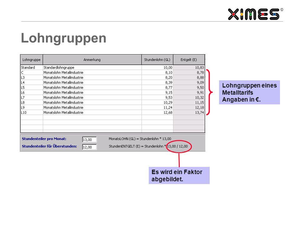 Lohngruppen Lohngruppen eines Metalltarifs Angaben in. Es wird ein Faktor abgebildet.