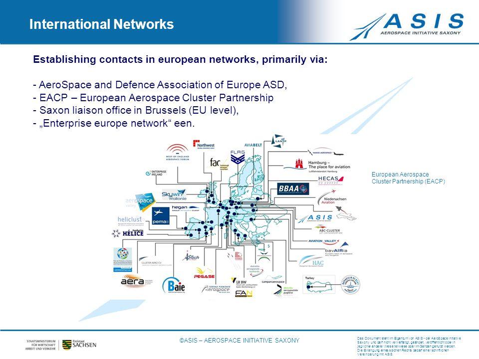 Das Dokument steht im Eigentum von ASIS - der AeroSpace Initiative Saxony und darf nicht vervielfältigt, geändert, veröffentlicht oder in jeglicher anderer Weise teilweise oder im Ganzen genutzt werden.