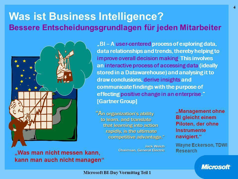 35 Microsoft BI-Day Vormittag Teil 1 Demo: Microsoft Data Analyzer (3/3) u BusinessCenter stellt kontext-abhängige Fragen u Mustersuche: suche ähnliche Member