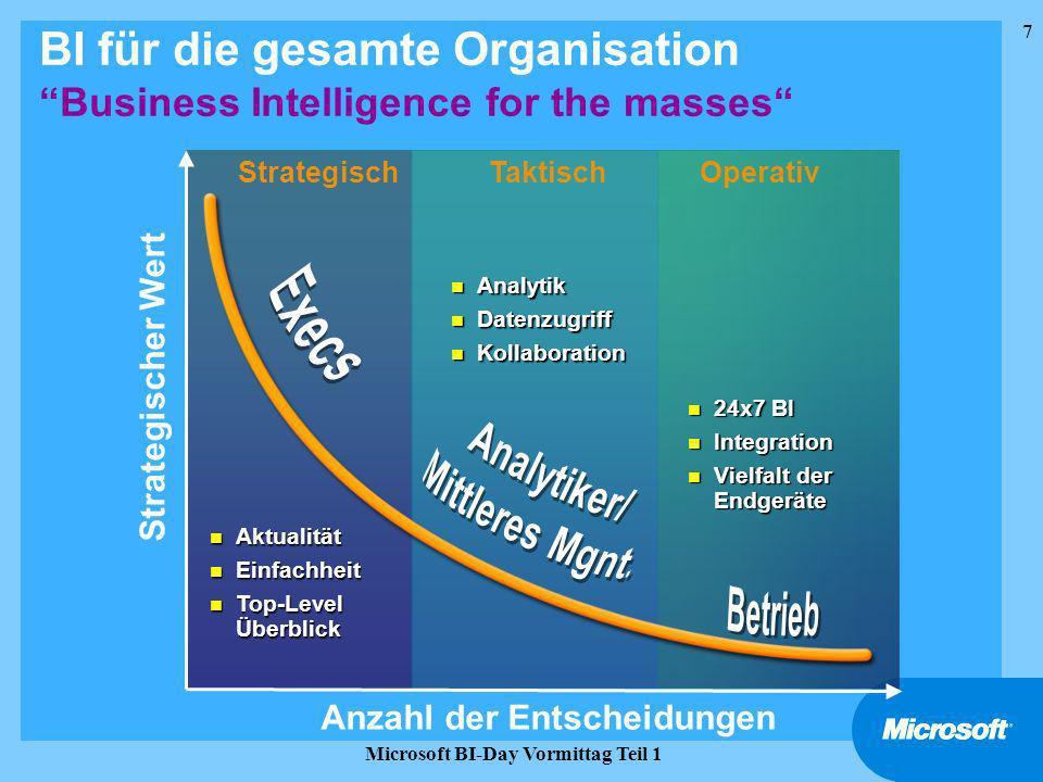 48 Microsoft BI-Day Vormittag Teil 1 Agenda Business Intelligence und Data Warehousing. Anhang